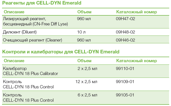 abbott-cell-dyn-emerald-3